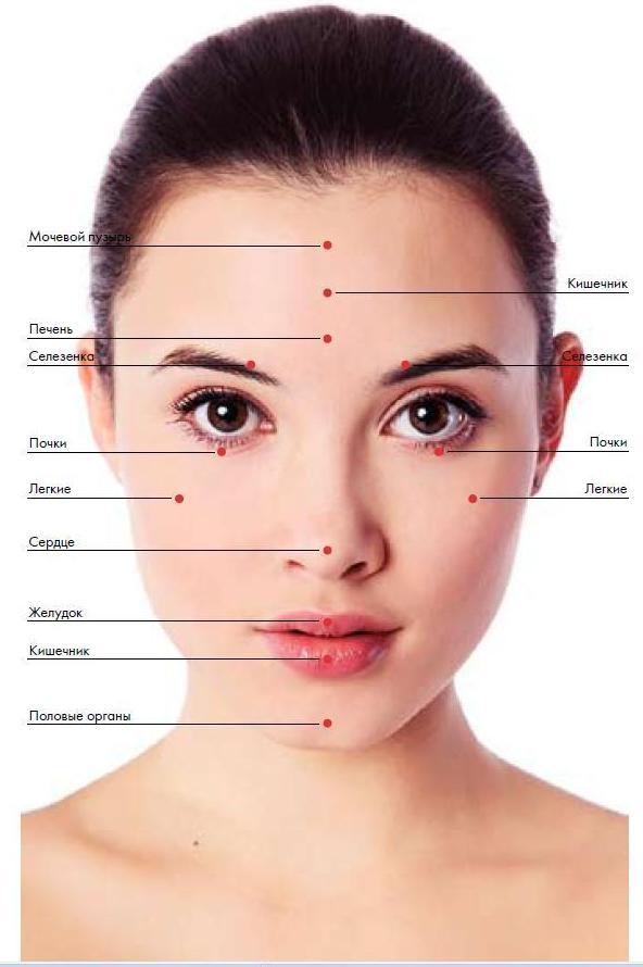 Перекись водорода отбеливания лица